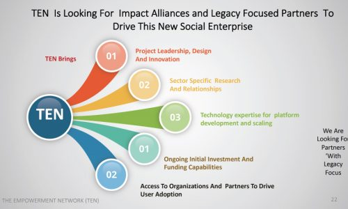 TEN-alliance-and-focused-partners