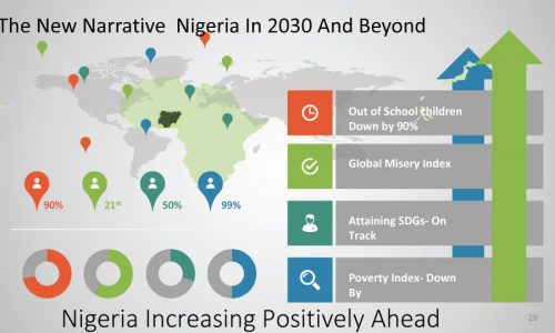 TEN-the-new-narrative-in-2030-and-beyond